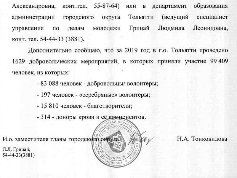 На территории Тольятти насчитали в среднем по 4-5 добровольческих мероприятий в день с 61 участником на каждом