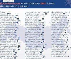 Коронавирус в Самарской области: +44 по итогам 23-го апреля