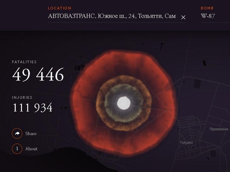 При ядерном ударе по АВТОВАЗу погибнет не более 50 тысяч тольяттинцев