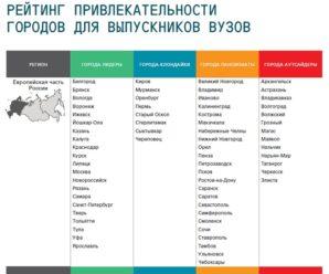Московские хипстеры: Тольятти - привлекательное место для молодых специалистов