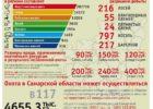 Егеря Самарской области получат пистолеты и бронежилеты для борьбы с браконьерами