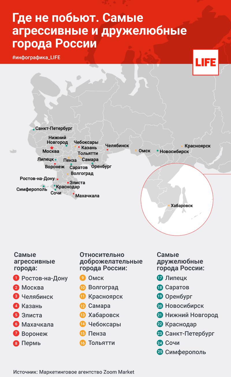 Тольятти признали городом средней агрессивности